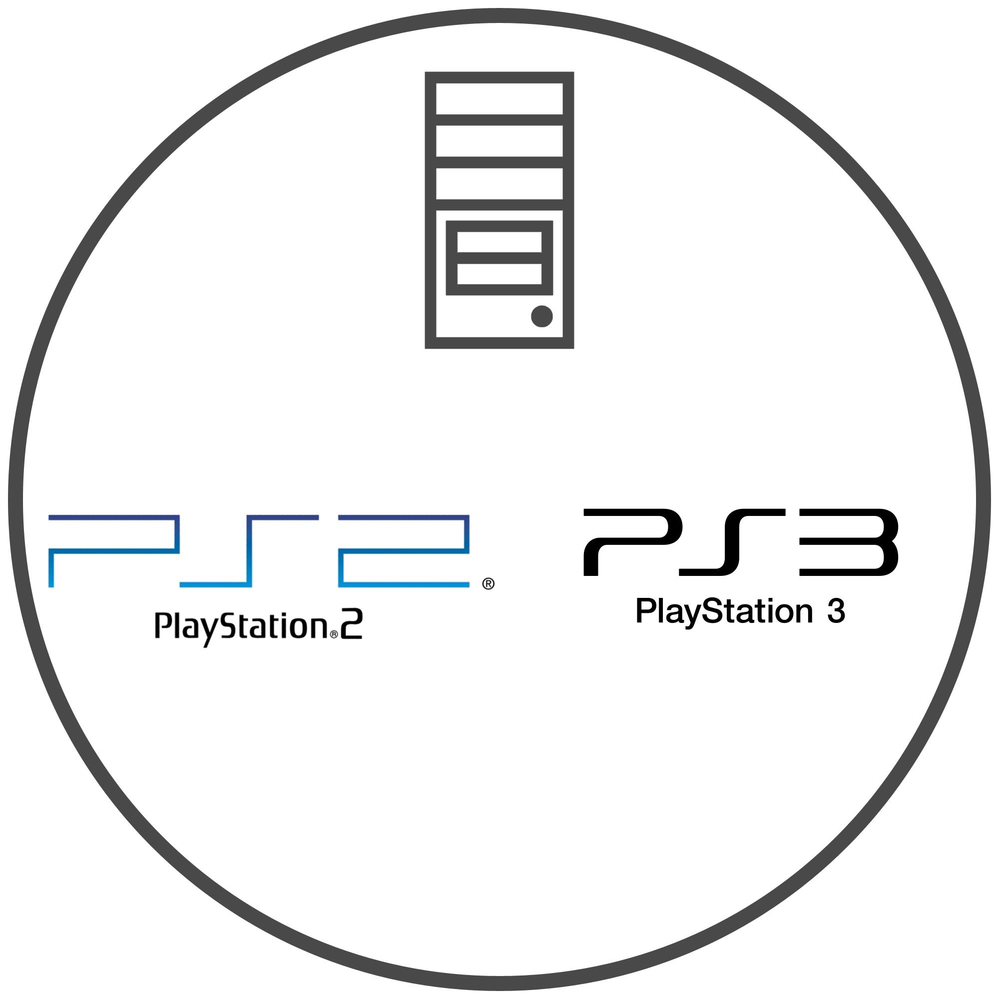 PARA PC/PS2/PS3